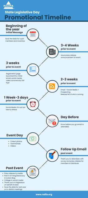 Leg Day Promotional Timeline
